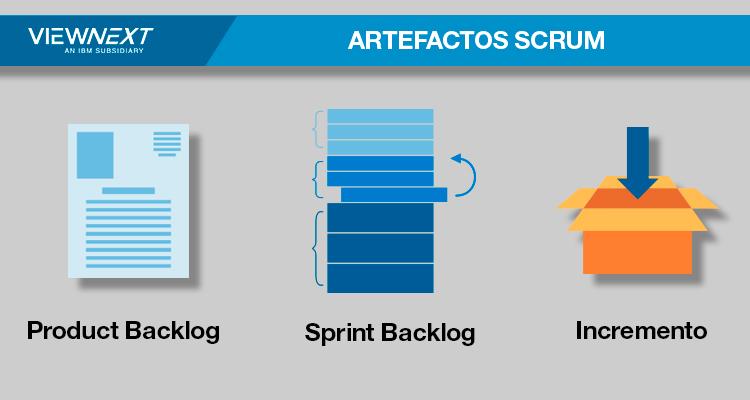 Artefactos Scrum infografia